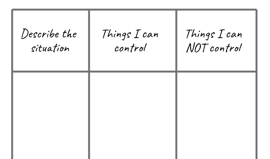 A diagram with three columns that outline the instructions for redefining success